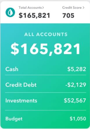 Mint - best budgeting app for couples.